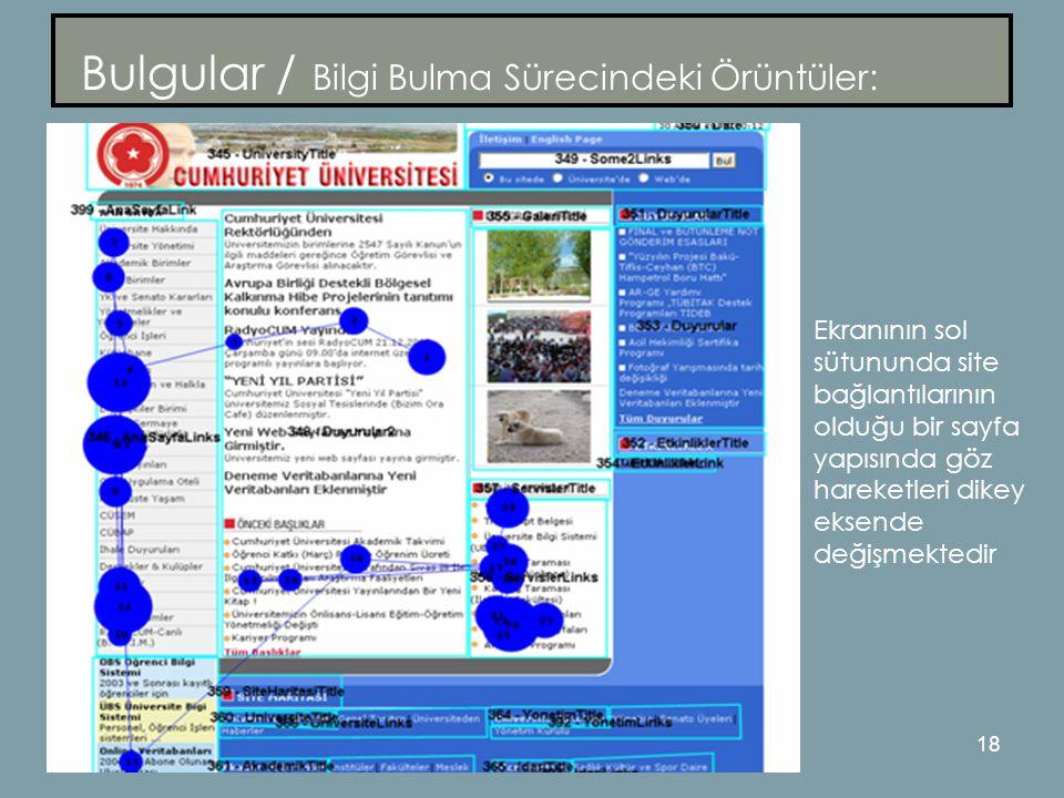 18 Bulgular / Bilgi Bulma Sürecindeki Örüntüler: Ekranının sol sütununda site bağlantılarının olduğu bir sayfa yapısında göz hareketleri dikey eksende değişmektedir