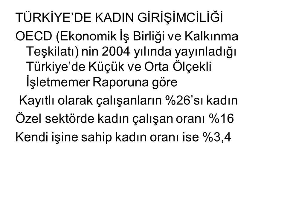 TÜRKİYE'DE KADIN GİRİŞİMCİLİĞİ OECD (Ekonomik İş Birliği ve Kalkınma Teşkilatı) nin 2004 yılında yayınladığı Türkiye'de Küçük ve Orta Ölçekli İşletmem