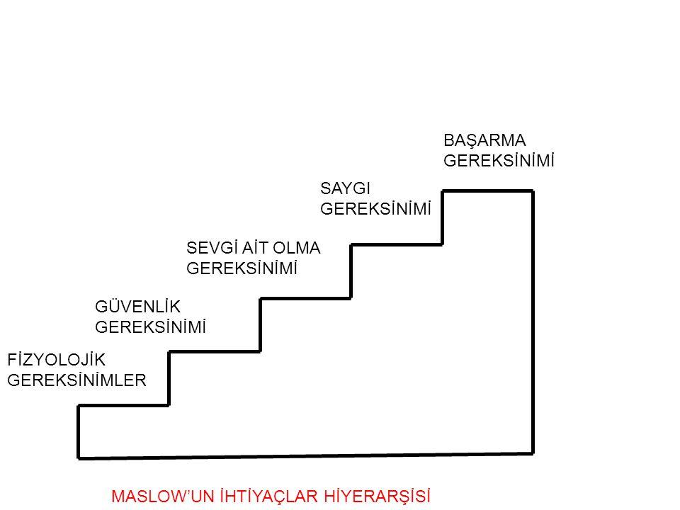 GİRDİLER I.Doğal Kaynaklar II. Emek İşgücü III. Sermaye IV.