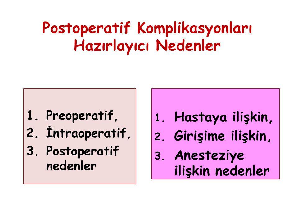 Postoperatif Komplikasyonları Hazırlayıcı Nedenler 1.Preoperatif, 2.İntraoperatif, 3.Postoperatif nedenler 1. Hastaya ilişkin, 2. Girişime ilişkin, 3.