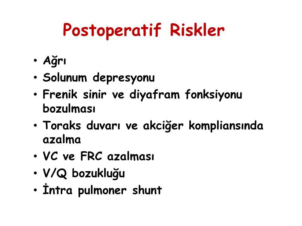 Postoperatif Riskler Ağrı Solunum depresyonu Frenik sinir ve diyafram fonksiyonu bozulması Toraks duvarı ve akciğer kompliansında azalma VC ve FRC aza