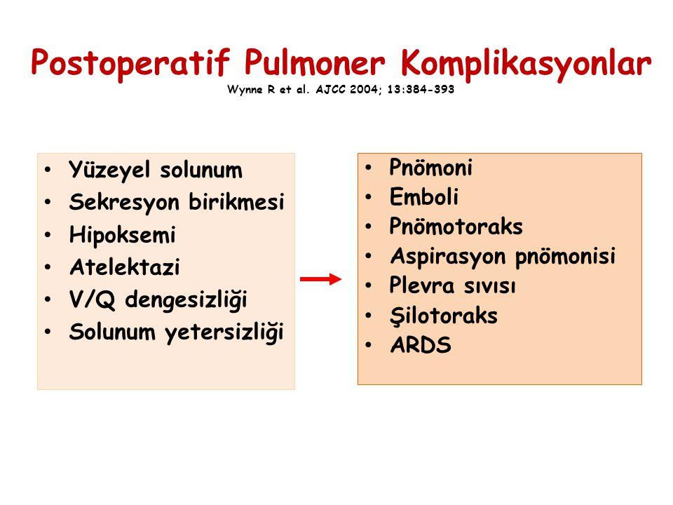 Postoperatif Pulmoner Komplikasyonlar Wynne R et al. AJCC 2004; 13:384-393 Yüzeyel solunum Sekresyon birikmesi Hipoksemi Atelektazi V/Q dengesizliği S