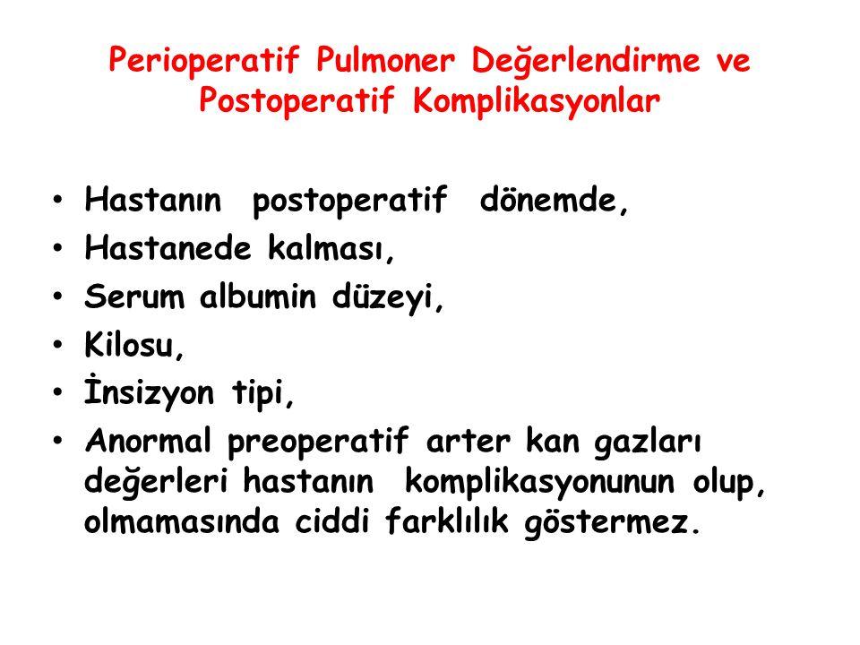 Perioperatif Pulmoner Değerlendirme ve Postoperatif Komplikasyonlar Hastanın postoperatif dönemde, Hastanede kalması, Serum albumin düzeyi, Kilosu, İn