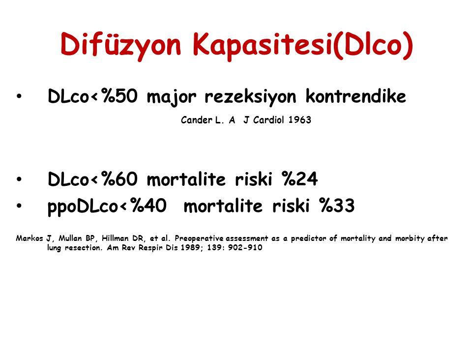 Difüzyon Kapasitesi(Dlco) DLco<%50 major rezeksiyon kontrendike Cander L. A J Cardiol 1963 DLco<%60 mortalite riski %24 ppoDLco<%40 mortalite riski %3