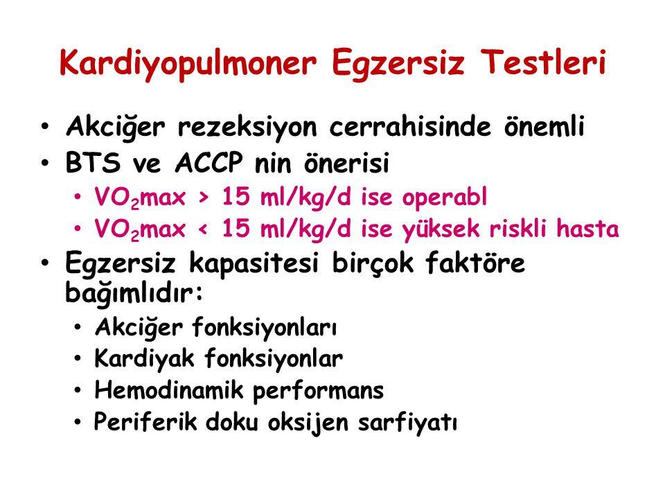 Kardiyopulmoner Egzersiz Testleri Akciğer rezeksiyon cerrahisinde önemli BTS ve ACCP nin önerisi VO 2 max > 15 ml/kg/d ise operabl VO 2 max < 15 ml/kg