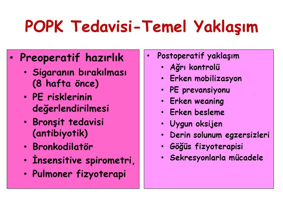 POPK Tedavisi-Temel Yaklaşım Preoperatif hazırlık Sigaranın bırakılması (8 hafta önce) PE risklerinin değerlendirilmesi Bronşit tedavisi (antibiyotik)