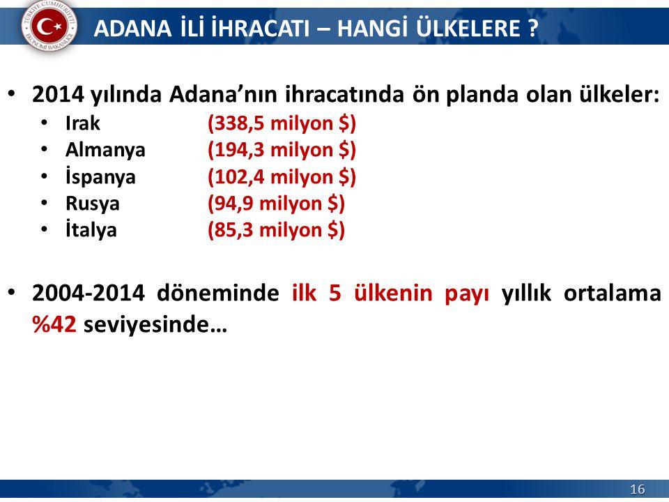 16 2014 yılında Adana'nın ihracatında ön planda olan ülkeler: Irak(338,5 milyon $) Almanya(194,3 milyon $) İspanya(102,4 milyon $) Rusya(94,9 milyon $