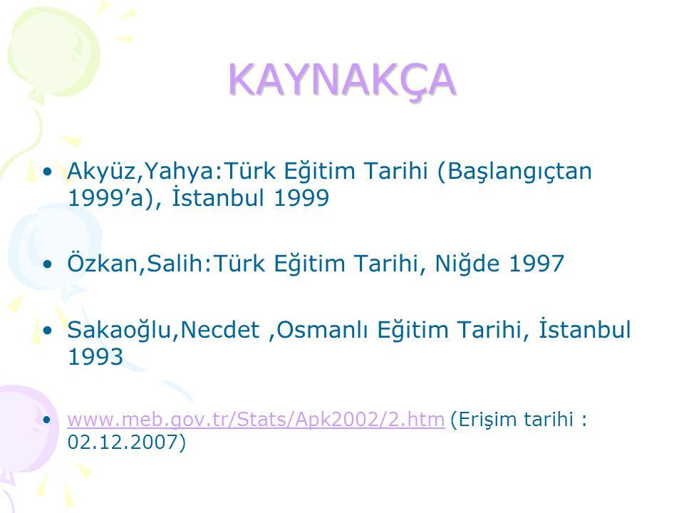 KAYNAKÇA Akyüz,Yahya:Türk Eğitim Tarihi (Başlangıçtan 1999'a), İstanbul 1999 Özkan,Salih:Türk Eğitim Tarihi, Niğde 1997 Sakaoğlu,Necdet,Osmanlı Eğitim