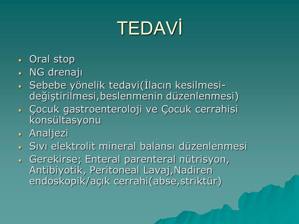 TEDAVİ Oral stop Oral stop NG drenajı NG drenajı Sebebe yönelik tedavi(İlacın kesilmesi- değiştirilmesi,beslenmenin düzenlenmesi) Sebebe yönelik tedav