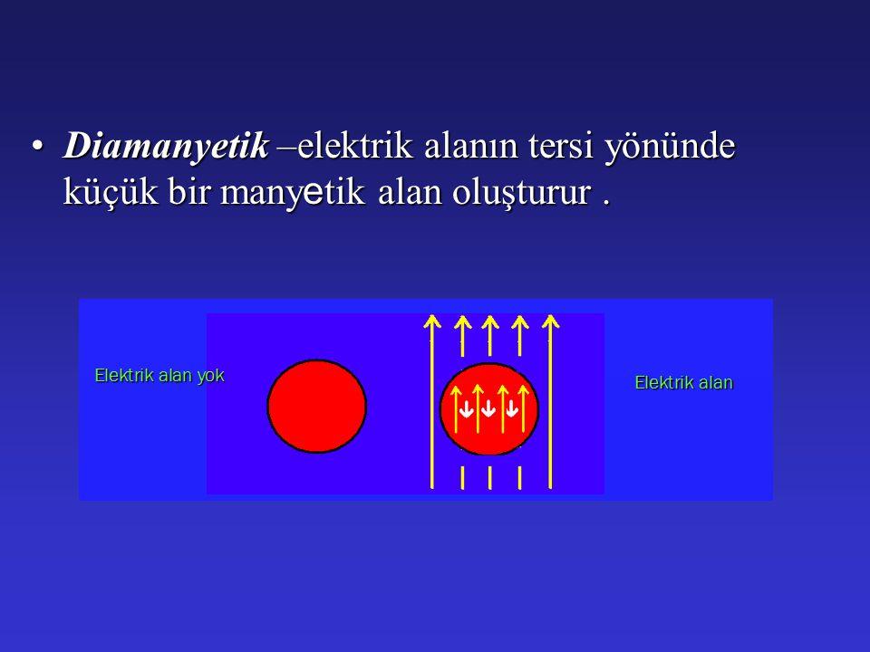 Diamanyetik –elektrik alanın tersi yönünde küçük bir many e tik alan oluşturur.Diamanyetik –elektrik alanın tersi yönünde küçük bir many e tik alan oluşturur.