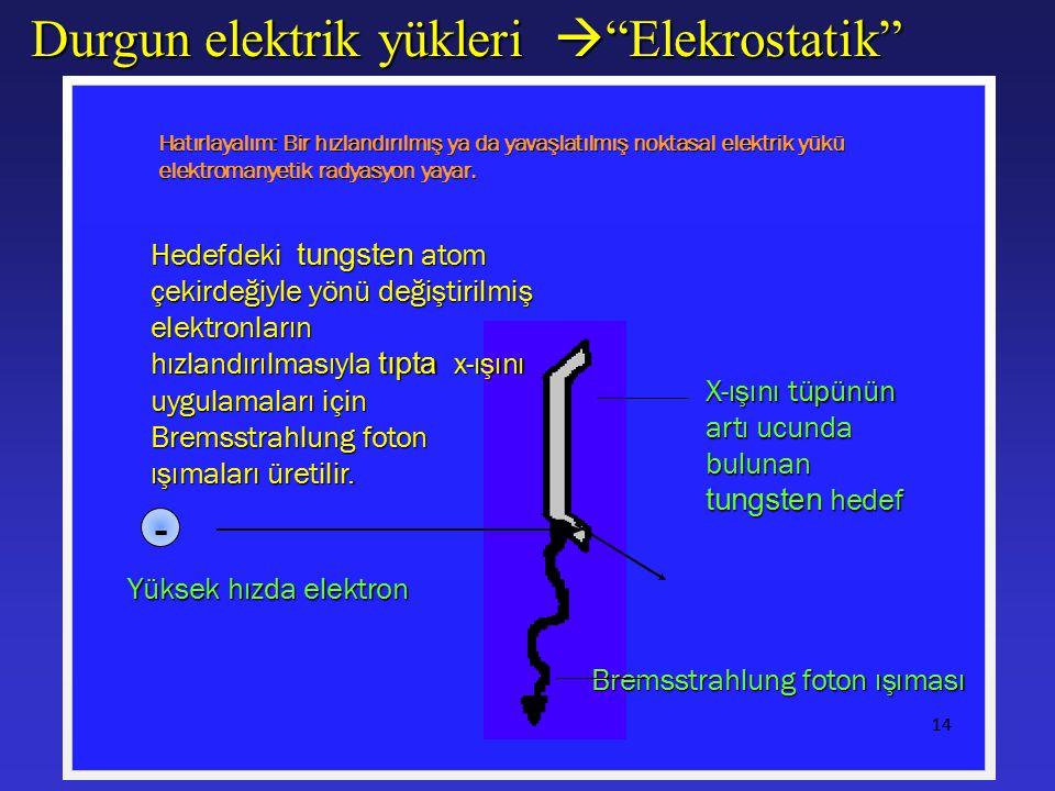 Durgun elektrik yükleri  Elekrostatik