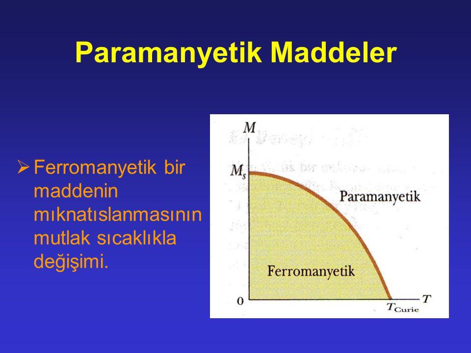 Paramanyetik Maddeler  Ferromanyetik bir maddenin mıknatıslanmasının mutlak sıcaklıkla değişimi.