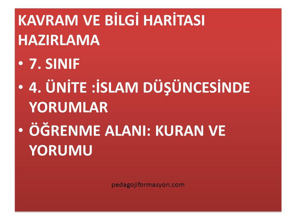 KAVRAM VE BİLGİ HARİTASI HAZIRLAMA 7.SINIF 4.