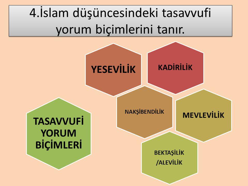 4.İslam düşüncesindeki tasavvufi yorum biçimlerini tanır. KADİRİLİK YESEVİLİK NAKŞİBENDİLİK MEVLEVİLİK BEKTAŞİLİK /ALEVİLİK TASAVVUFİ YORUM BİÇİMLERİ