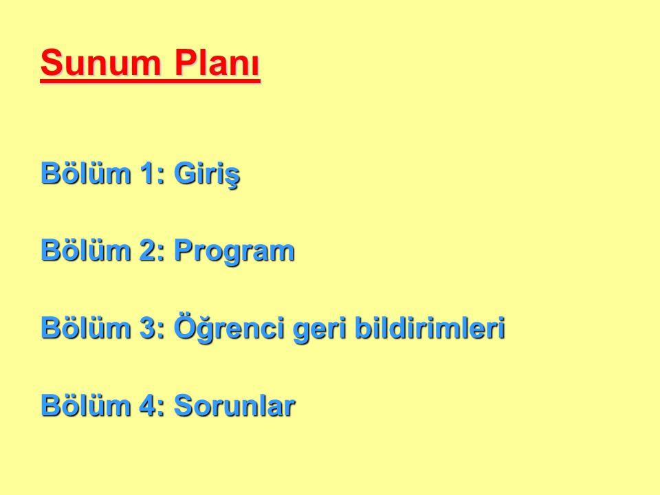 Sunum Planı Bölüm 1: Giriş Bölüm 2: Program Bölüm 3: Öğrenci geri bildirimleri Bölüm 4: Sorunlar