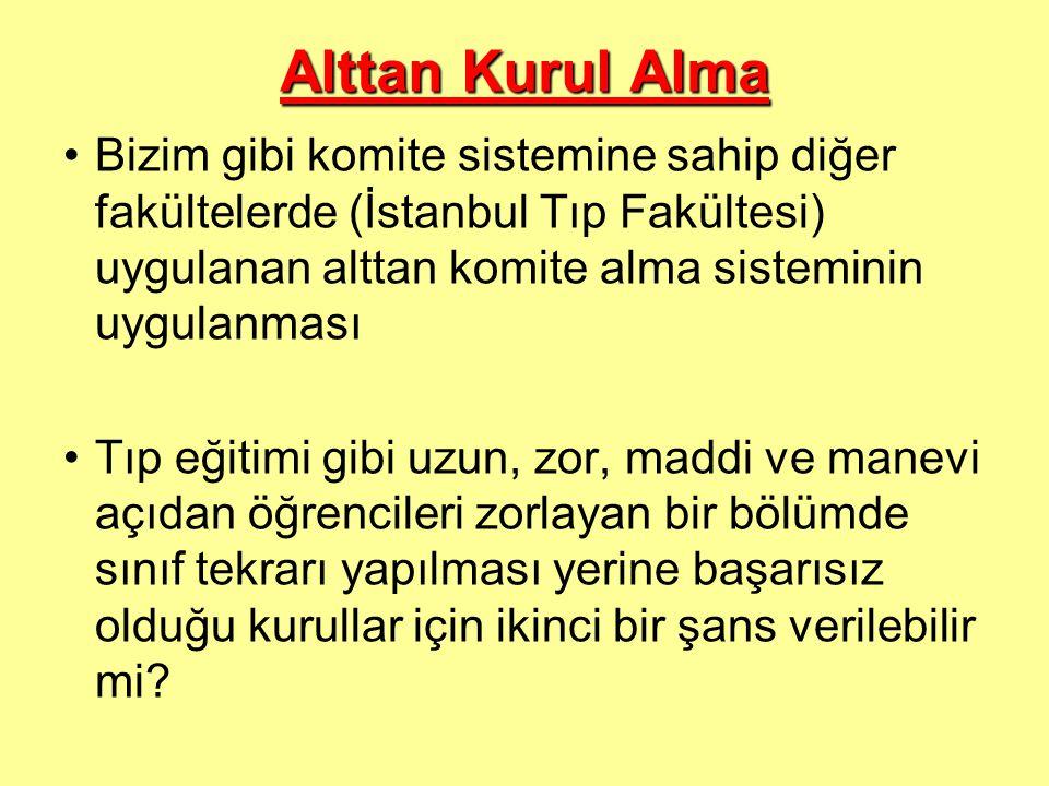 Alttan Kurul Alma Bizim gibi komite sistemine sahip diğer fakültelerde (İstanbul Tıp Fakültesi) uygulanan alttan komite alma sisteminin uygulanması Tı