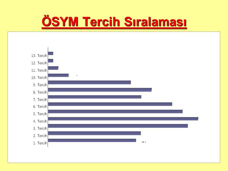 5 - Teorik ve pratik derslerin takvimde belirlenen saatlerine ve sürelerine uygun yürütülmesi