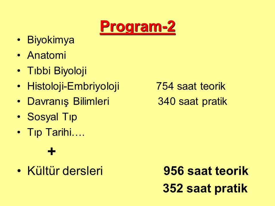 Program-2 Biyokimya Anatomi Tıbbi Biyoloji Histoloji-Embriyoloji 754 saat teorik Davranış Bilimleri 340 saat pratik Sosyal Tıp Tıp Tarihi…. + Kültür d