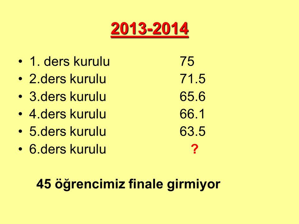 2013-2014 1.