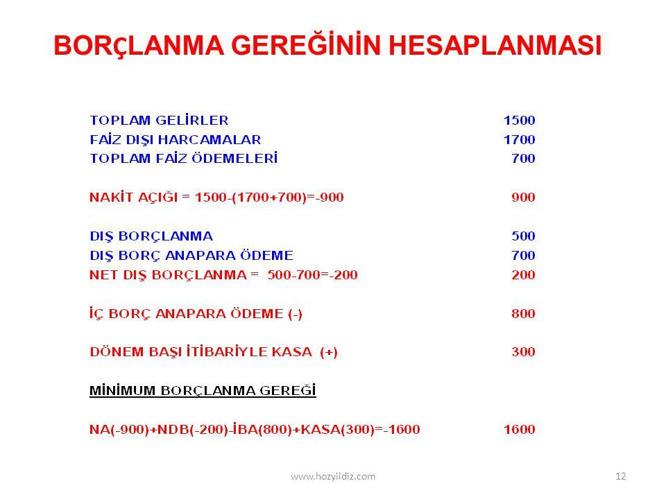 BOR Ç LANMA GEREĞİNİN HESAPLANMASI 12www.hozyildiz.com