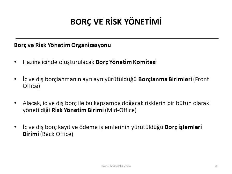 20 BORÇ VE RİSK YÖNETİMİ Borç ve Risk Yönetim Organizasyonu Hazine içinde oluşturulacak Borç Yönetim Komitesi İç ve dış borçlanmanın ayrı ayrı yürütüldüğü Borçlanma Birimleri (Front Office) Alacak, iç ve dış borç ile bu kapsamda doğacak risklerin bir bütün olarak yönetildiği Risk Yönetim Birimi (Mid-Office) İç ve dış borç kayıt ve ödeme işlemlerinin yürütüldüğü Borç işlemleri Birimi (Back Office) www.hozyildiz.com