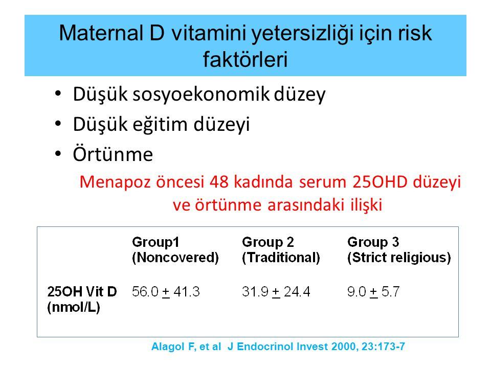 Alagol F, et al J Endocrinol Invest 2000, 23:173-7 Maternal D vitamini yetersizliği için risk faktörleri Düşük sosyoekonomik düzey Düşük eğitim düzeyi Örtünme Menapoz öncesi 48 kadında serum 25OHD düzeyi ve örtünme arasındaki ilişki