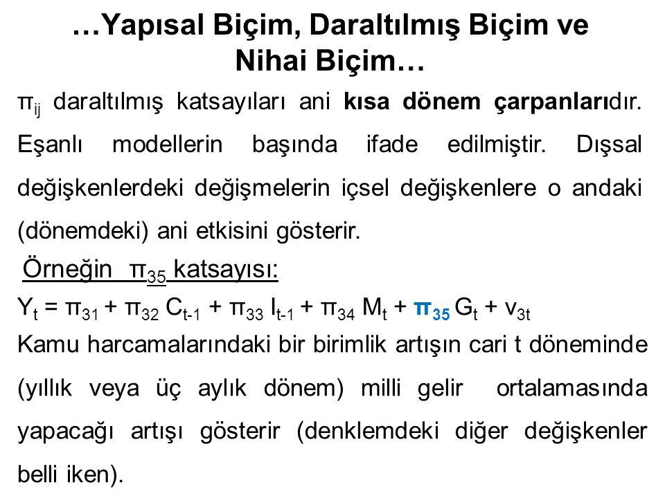 …Yapısal Biçim, Daraltılmış Biçim ve Nihai Biçim… π ij daraltılmış katsayıları ani kısa dönem çarpanlarıdır. Eşanlı modellerin başında ifade edilmişti