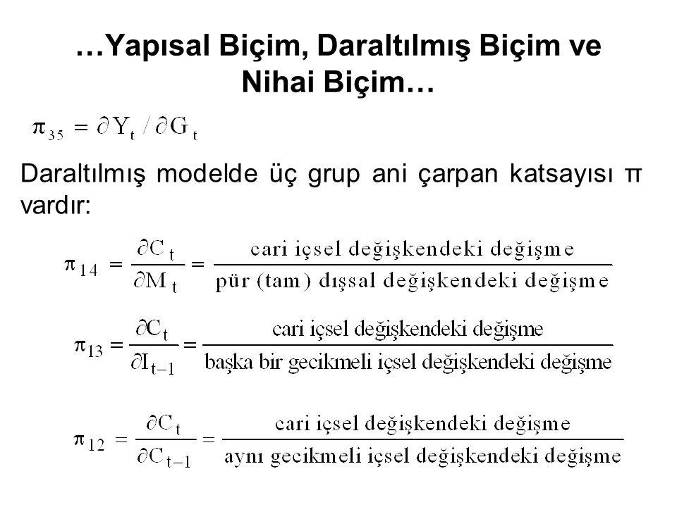 …Yapısal Biçim, Daraltılmış Biçim ve Nihai Biçim… Daraltılmış modelde üç grup ani çarpan katsayısı π vardır:
