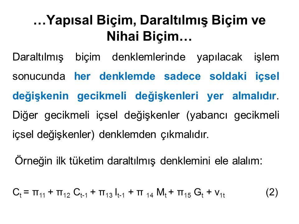 …Yapısal Biçim, Daraltılmış Biçim ve Nihai Biçim… Daraltılmış biçim denklemlerinde yapılacak işlem sonucunda her denklemde sadece soldaki içsel değişk
