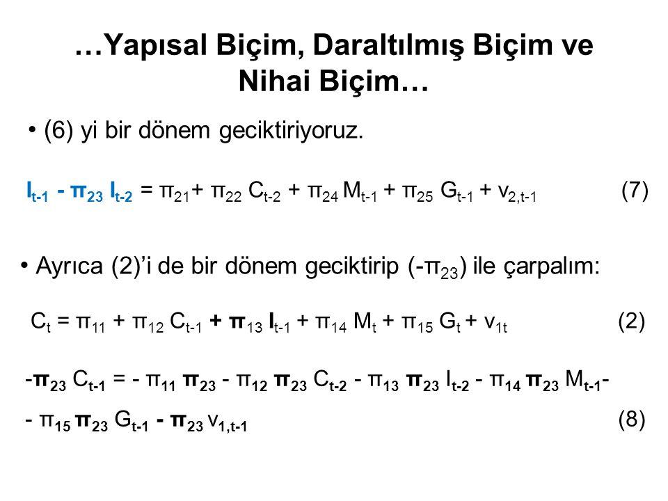 …Yapısal Biçim, Daraltılmış Biçim ve Nihai Biçim… ( 6) yi bir dönem geciktiriyoruz. I t-1 - π 23 I t-2 = π 21 + π 22 C t-2 + π 24 M t-1 + π 25 G t-1 +