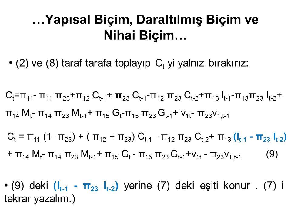 …Yapısal Biçim, Daraltılmış Biçim ve Nihai Biçim… (2) ve (8) taraf tarafa toplayıp C t yi yalnız bırakırız: C t =π 11 - π 11 π 23 +π 12 C t-1 + π 23 C