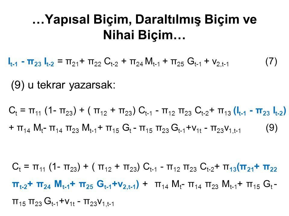 …Yapısal Biçim, Daraltılmış Biçim ve Nihai Biçim… I t-1 - π 23 I t-2 = π 21 + π 22 C t-2 + π 24 M t-1 + π 25 G t-1 + v 2,t-1 (7) (9) u tekrar yazarsak