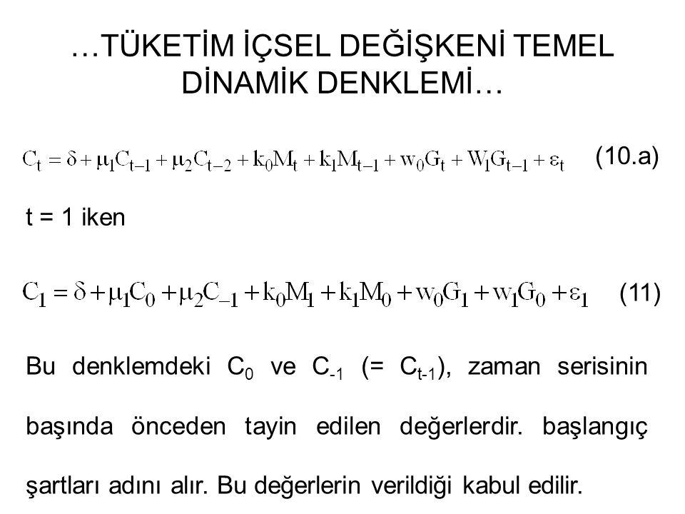 …TÜKETİM İÇSEL DEĞİŞKENİ TEMEL DİNAMİK DENKLEMİ… (10.a) t = 1 iken (11) Bu denklemdeki C 0 ve C -1 (= C t-1 ), zaman serisinin başında önceden tayin e