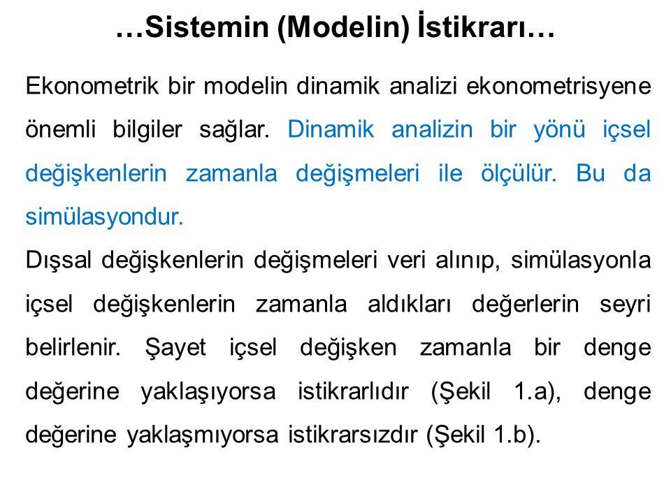 …Sistemin (Modelin) İstikrarı… Ekonometrik bir modelin dinamik analizi ekonometrisyene önemli bilgiler sağlar. Dinamik analizin bir yönü içsel değişke
