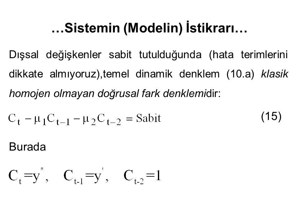 …Sistemin (Modelin) İstikrarı… Dışsal değişkenler sabit tutulduğunda (hata terimlerini dikkate almıyoruz),temel dinamik denklem (10.a) klasik homojen