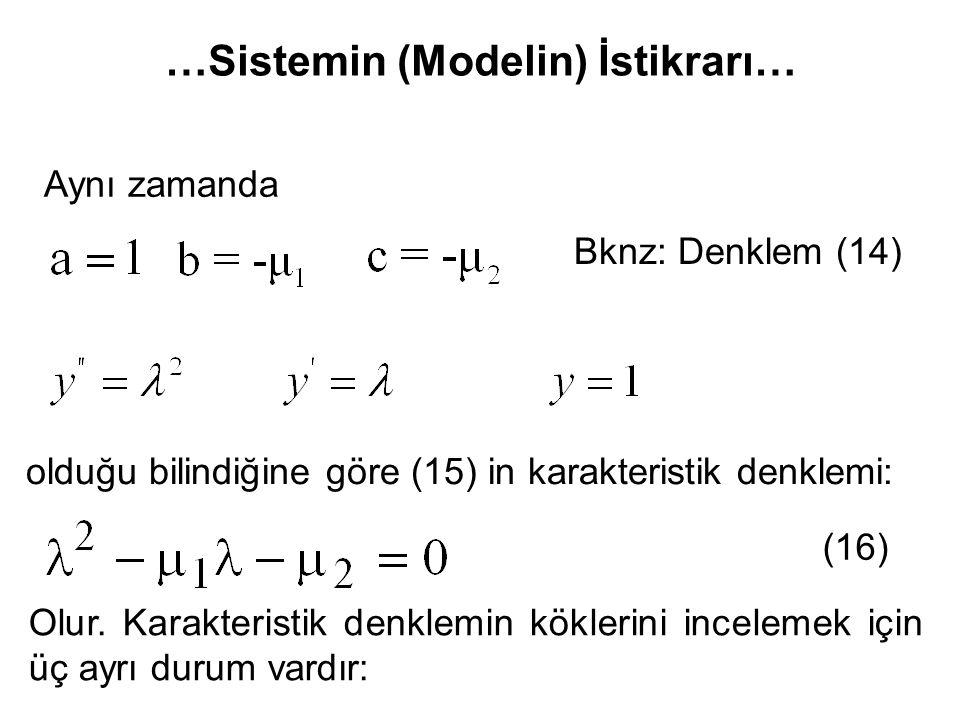 …Sistemin (Modelin) İstikrarı… Aynı zamanda Bknz: Denklem (14) olduğu bilindiğine göre (15) in karakteristik denklemi: (16) Olur. Karakteristik denkle