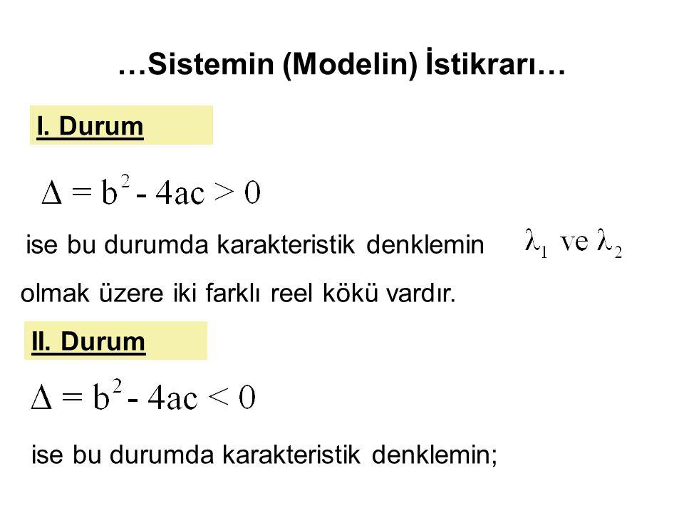 …Sistemin (Modelin) İstikrarı… I. Durum ise bu durumda karakteristik denklemin olmak üzere iki farklı reel kökü vardır. II. Durum ise bu durumda karak