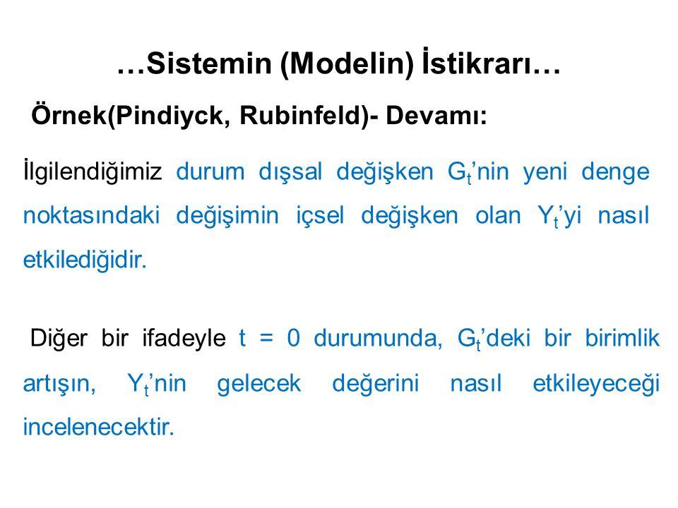 …Sistemin (Modelin) İstikrarı… Örnek(Pindiyck, Rubinfeld)- Devamı: İlgilendiğimiz durum dışsal değişken G t 'nin yeni denge noktasındaki değişimin içs