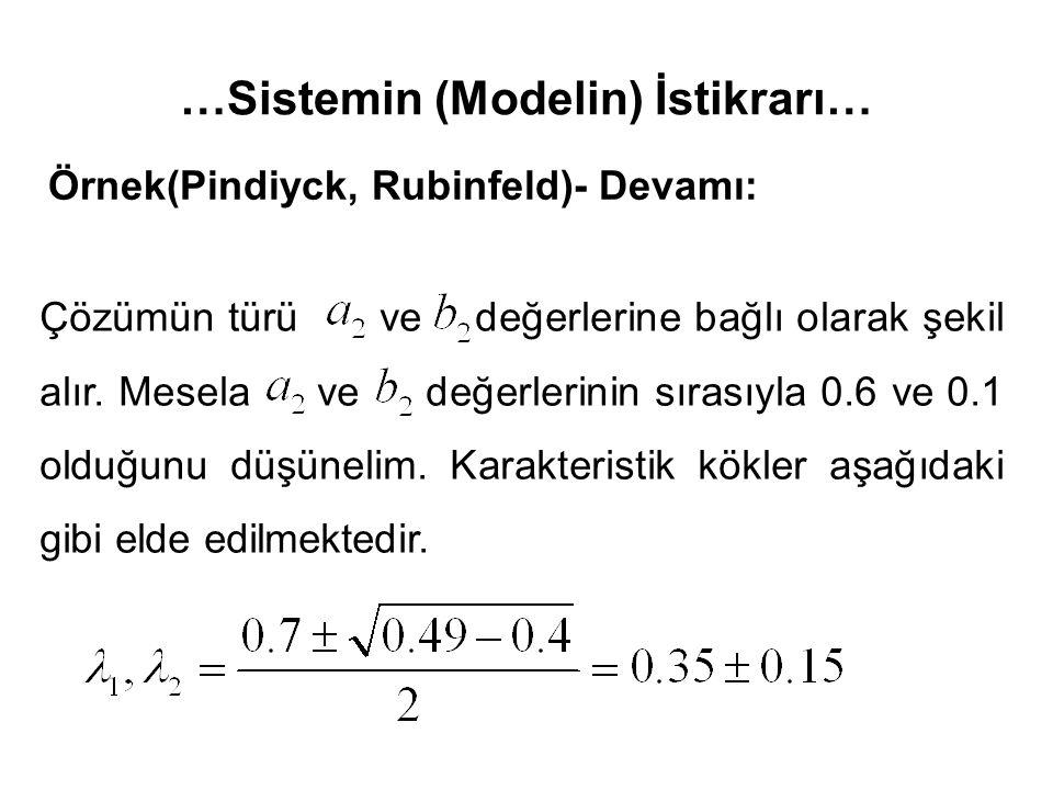 …Sistemin (Modelin) İstikrarı… Örnek(Pindiyck, Rubinfeld)- Devamı: Çözümün türü ve değerlerine bağlı olarak şekil alır. Mesela ve değerlerinin sırasıy