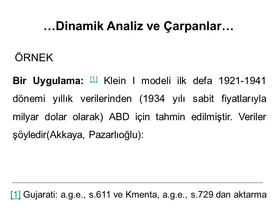 …Dinamik Analiz ve Çarpanlar… ÖRNEK Bir Uygulama: [1] Klein I modeli ilk defa 1921-1941 dönemi yıllık verilerinden (1934 yılı sabit fiyatlarıyla milya