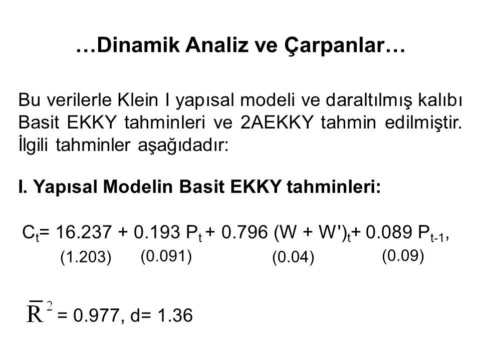 …Dinamik Analiz ve Çarpanlar… Bu verilerle Klein I yapısal modeli ve daraltılmış kalıbı Basit EKKY tahminleri ve 2AEKKY tahmin edilmiştir. İlgili tahm