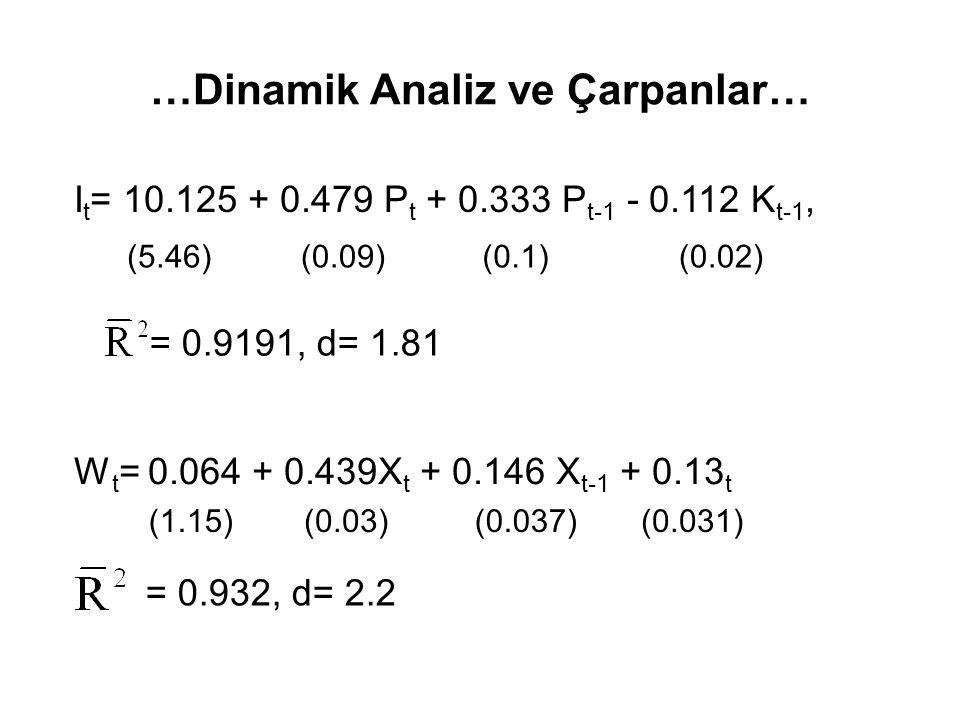 …Dinamik Analiz ve Çarpanlar… I t = 10.125 + 0.479 P t + 0.333 P t-1 - 0.112 K t-1, (5.46)(0.09)(0.1)(0.02) = 0.9191, d= 1.81 W t = 0.064 + 0.439X t +