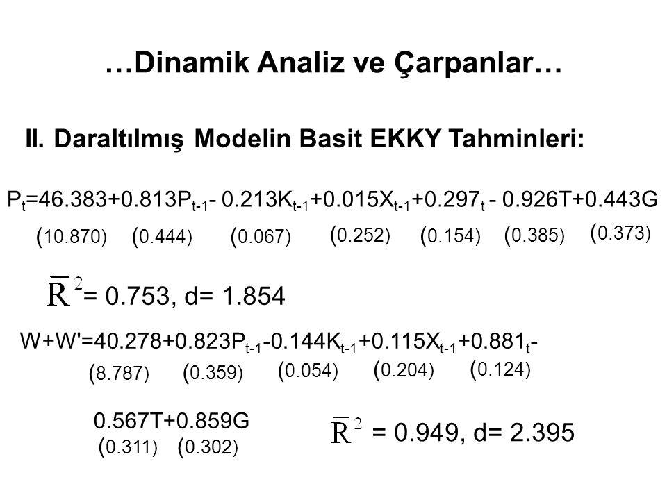 …Dinamik Analiz ve Çarpanlar… II. Daraltılmış Modelin Basit EKKY Tahminleri: P t =46.383+0.813P t-1 - 0.213K t-1 +0.015X t-1 +0.297 t - 0.926T+0.443G