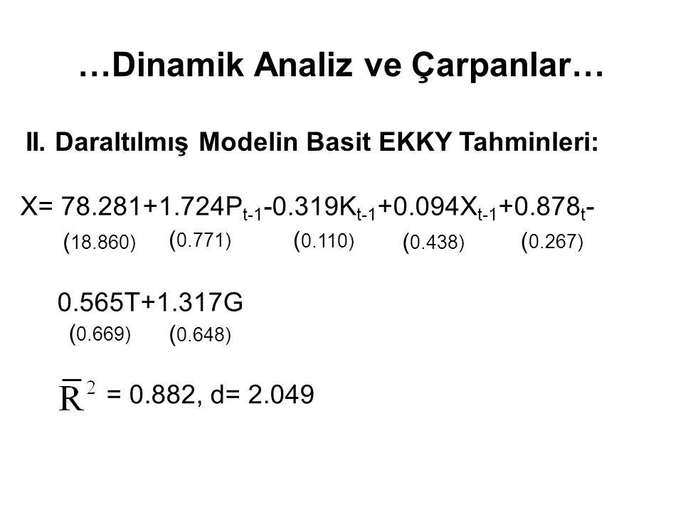 …Dinamik Analiz ve Çarpanlar… II. Daraltılmış Modelin Basit EKKY Tahminleri: X= 78.281+1.724P t-1 -0.319K t-1 +0.094X t-1 +0.878 t - 0.565T+1.317G ( 1