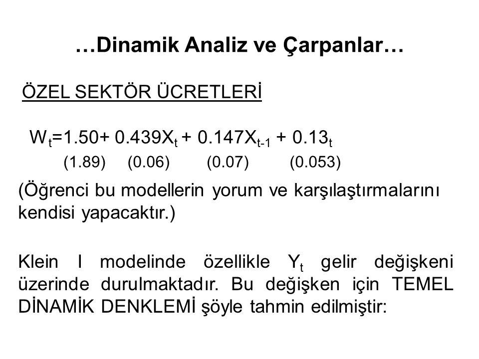 …Dinamik Analiz ve Çarpanlar… ÖZEL SEKTÖR ÜCRETLERİ W t =1.50+ 0.439X t + 0.147X t-1 + 0.13 t (1.89)(0.06)(0.07)(0.053) (Öğrenci bu modellerin yorum v