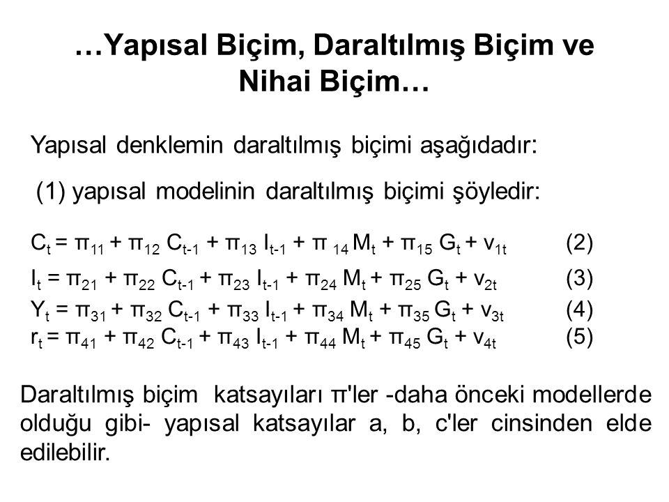 …Yapısal Biçim, Daraltılmış Biçim ve Nihai Biçim… Yapısal denklemin daraltılmış biçimi aşağıdadır : (1) yapısal modelinin daraltılmış biçimi şöyledir: