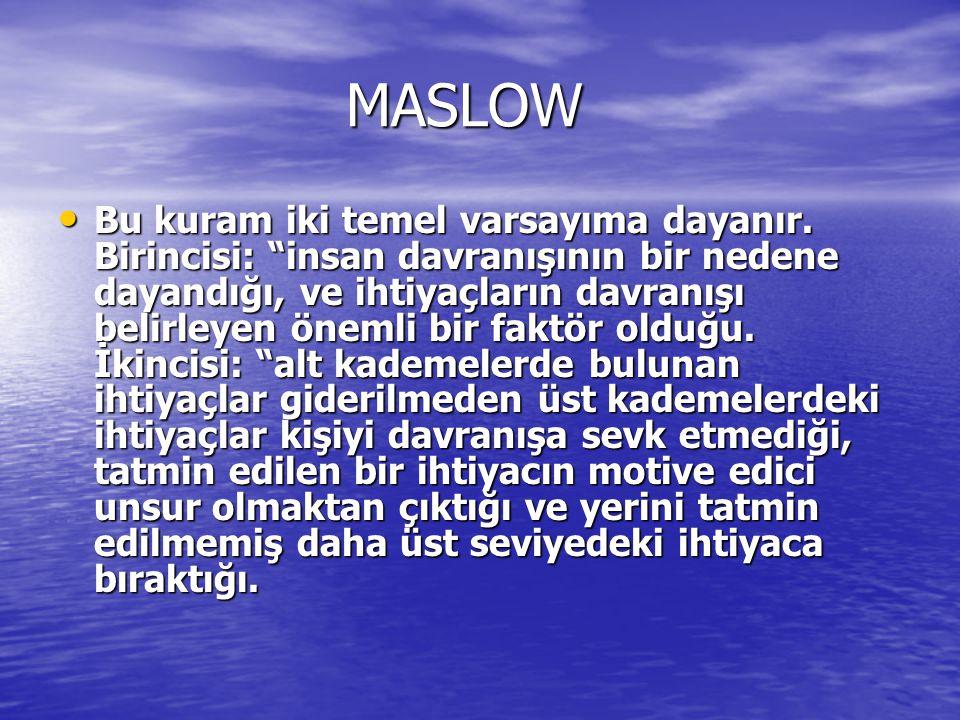 """MASLOW Bu kuram iki temel varsayıma dayanır. Birincisi: """"insan davranışının bir nedene dayandığı, ve ihtiyaçların davranışı belirleyen önemli bir fakt"""