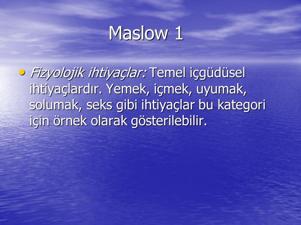 Maslow 1 Fizyolojik ihtiyaçlar: Temel içgüdüsel ihtiyaçlardır. Yemek, içmek, uyumak, solumak, seks gibi ihtiyaçlar bu kategori için örnek olarak göste