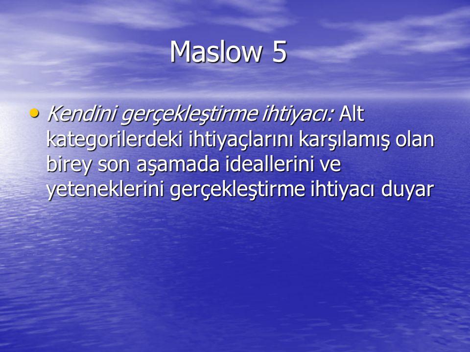 Maslow 5 Kendini gerçekleştirme ihtiyacı: Alt kategorilerdeki ihtiyaçlarını karşılamış olan birey son aşamada ideallerini ve yeteneklerini gerçekleşti
