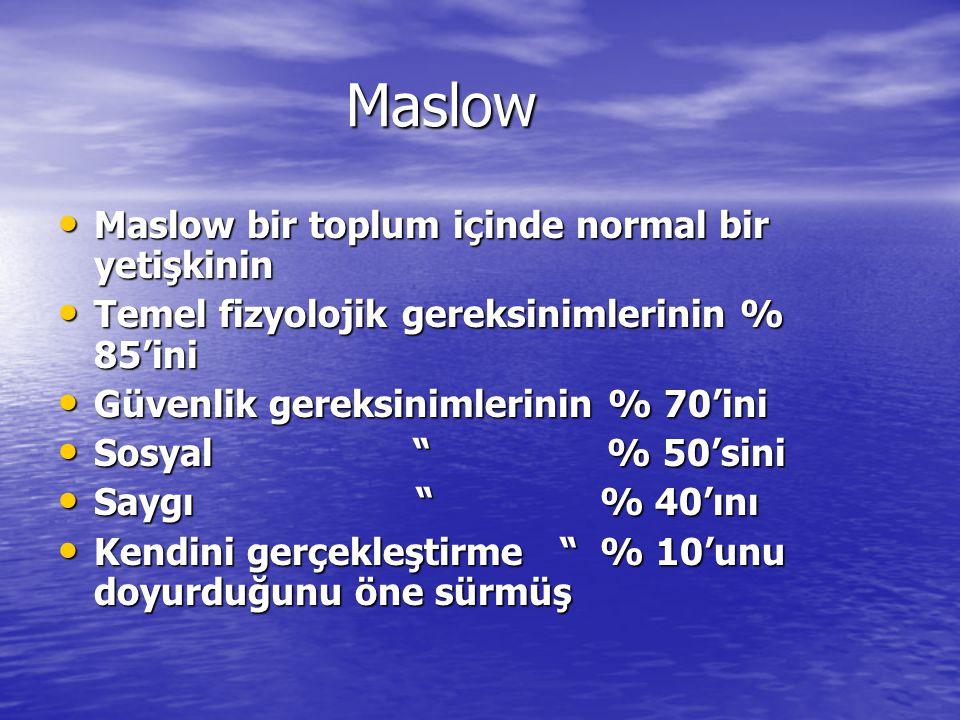 Maslow Maslow bir toplum içinde normal bir yetişkinin Maslow bir toplum içinde normal bir yetişkinin Temel fizyolojik gereksinimlerinin % 85'ini Temel